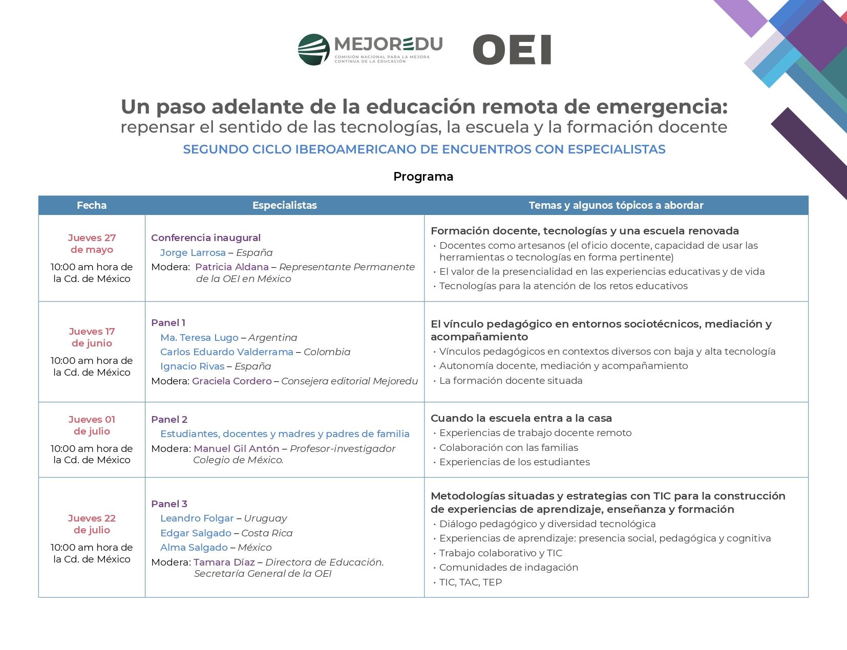 VF Programa Segundo Ciclo Iberoamericano 1