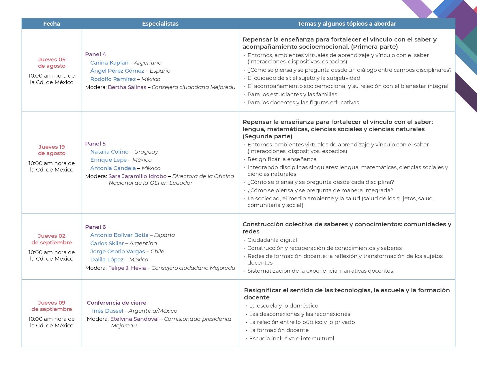 VF Programa Segundo Ciclo Iberoamericano 2